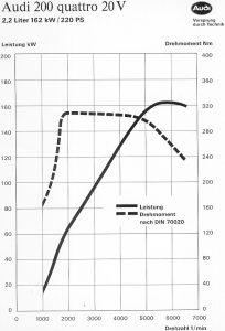 diagramm_200_20v